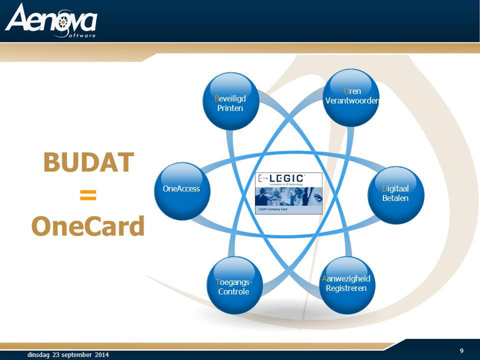 BUDAT = OneCard dinsdag 23 september 2014 9 Aanwezigheid Registreren Uren Verantwoorden Digitaal Betalen Beveiligd Printen OneAccess Toegangs- Control
