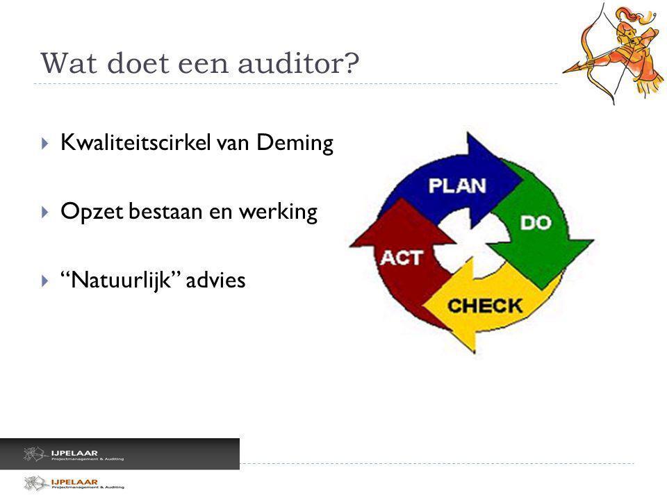 """Wat doet een auditor?  Kwaliteitscirkel van Deming  Opzet bestaan en werking  """"Natuurlijk"""" advies"""