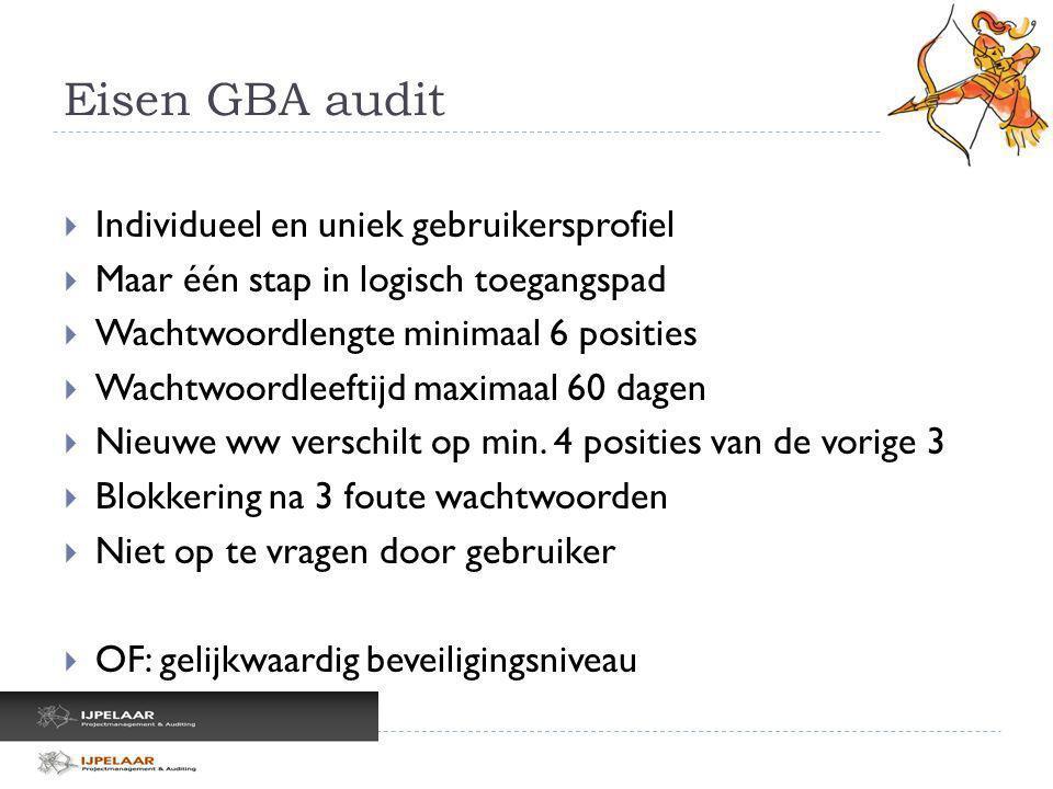 Eisen GBA audit  Individueel en uniek gebruikersprofiel  Maar één stap in logisch toegangspad  Wachtwoordlengte minimaal 6 posities  Wachtwoordlee