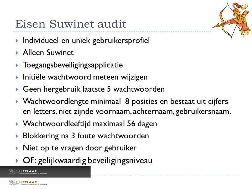 Eisen Suwinet audit  Individueel en uniek gebruikersprofiel  Alleen Suwinet  Toegangsbeveiligingsapplicatie  Initiële wachtwoord meteen wijzigen 
