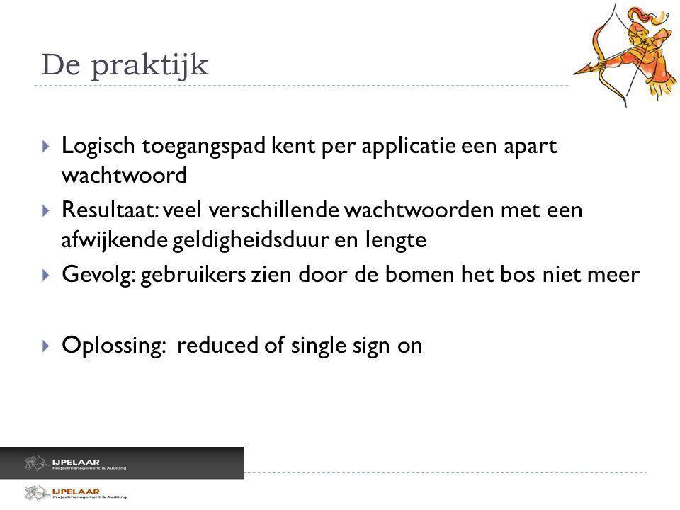 De praktijk  Logisch toegangspad kent per applicatie een apart wachtwoord  Resultaat: veel verschillende wachtwoorden met een afwijkende geldigheids