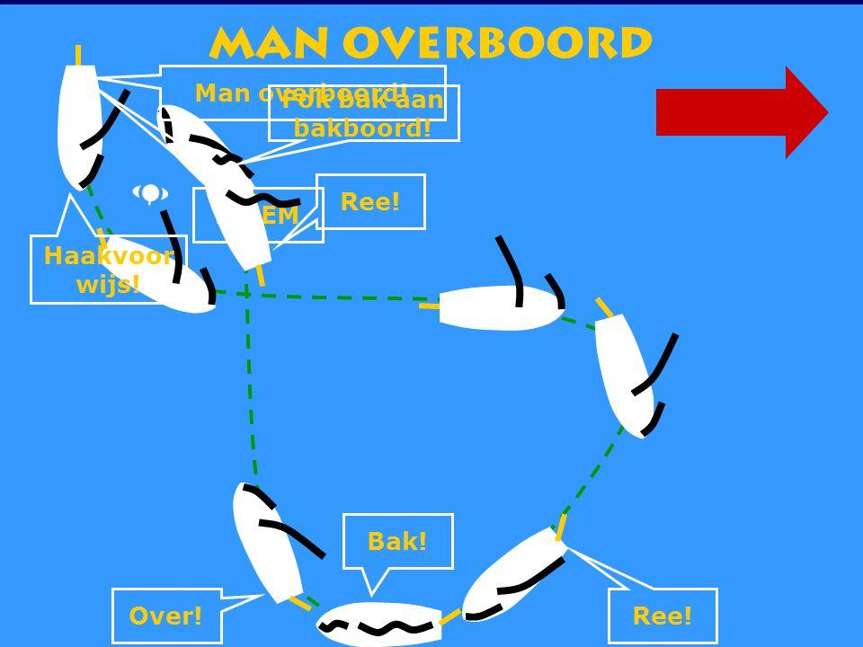 CWO Kielboot III100 Man overboord Man overboord! ZWEM Haakvoor wijs! Ree! Bak! Over! Ree! Fok bak aan bakboord!