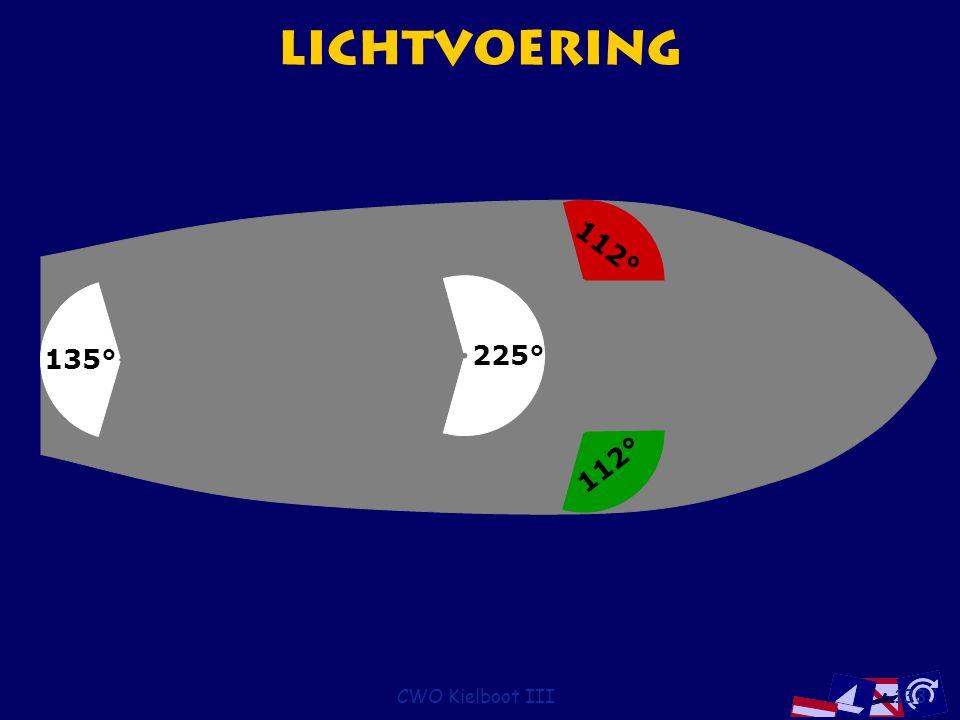 CWO Kielboot III133 Lichtvoering 135° 225° 112°