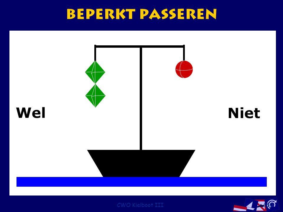 CWO Kielboot III160 Beperkt passeren Wel Niet
