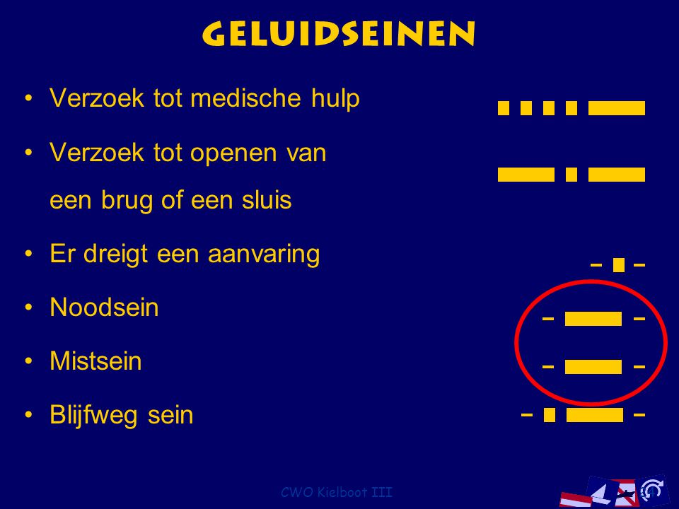 CWO Kielboot III24 Geluidseinen Verzoek tot medische hulp Verzoek tot openen van een brug of een sluis Er dreigt een aanvaring Noodsein Mistsein Blijf