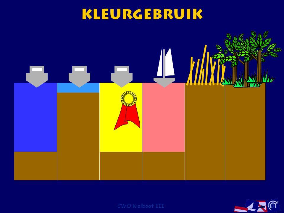 CWO Kielboot III30 Kleurgebruik