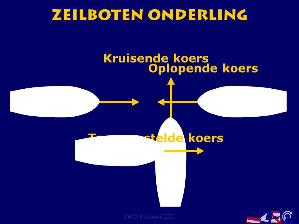 CWO Kielboot III34 Zeilboten onderling Kruisende koers Tegengestelde koers Oplopende koers