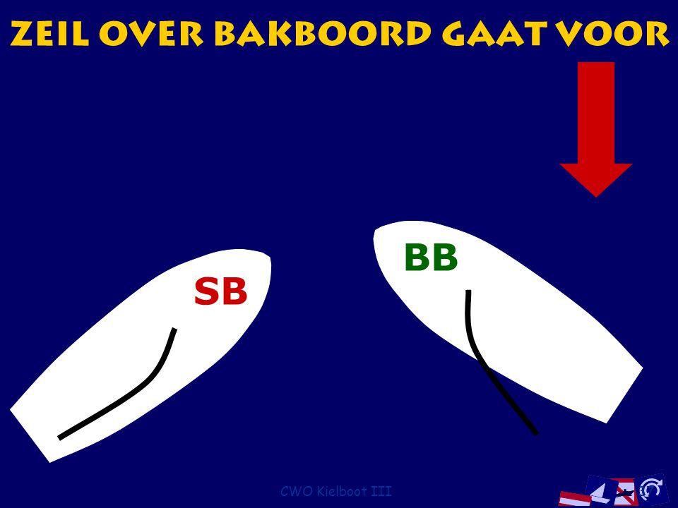 CWO Kielboot III37 Zeil over bakboord gaat voor BB SB