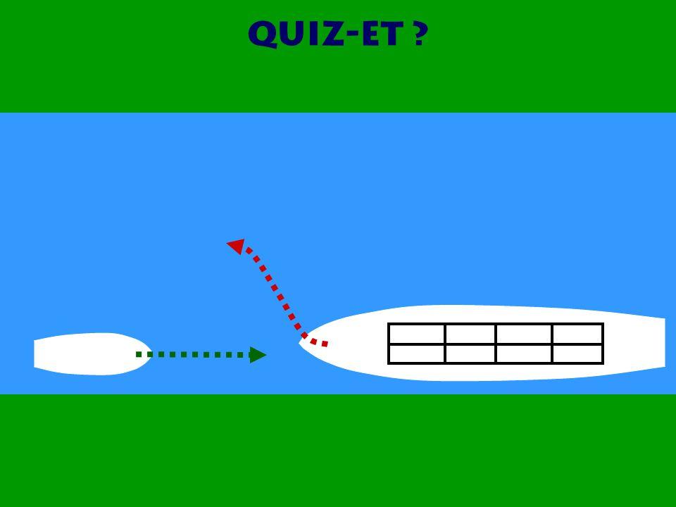 CWO Kielboot III47 Quiz-etQuiz-et ?