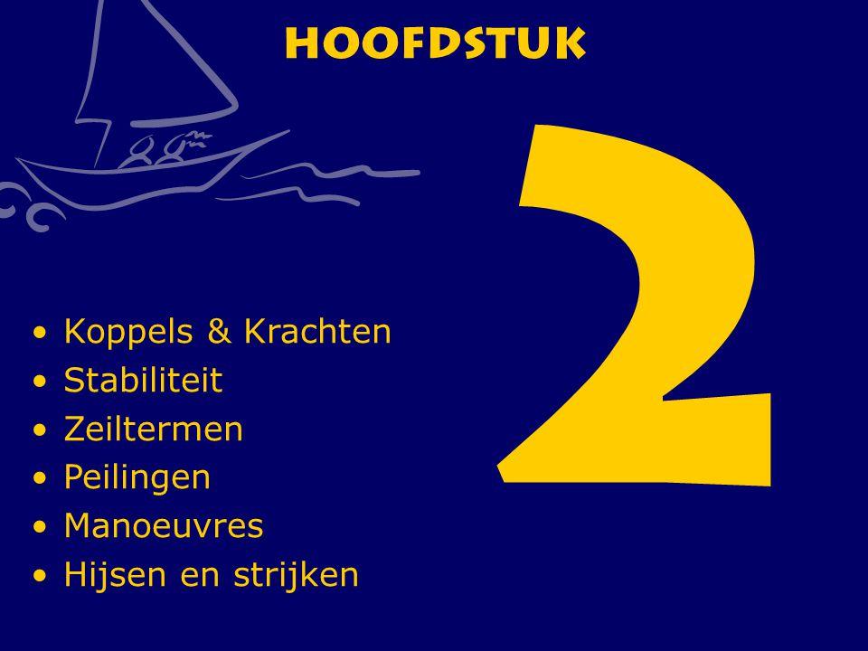 CWO Kielboot III51 Hoofdstuk 2 Koppels & Krachten Stabiliteit Zeiltermen Peilingen Manoeuvres Hijsen en strijken