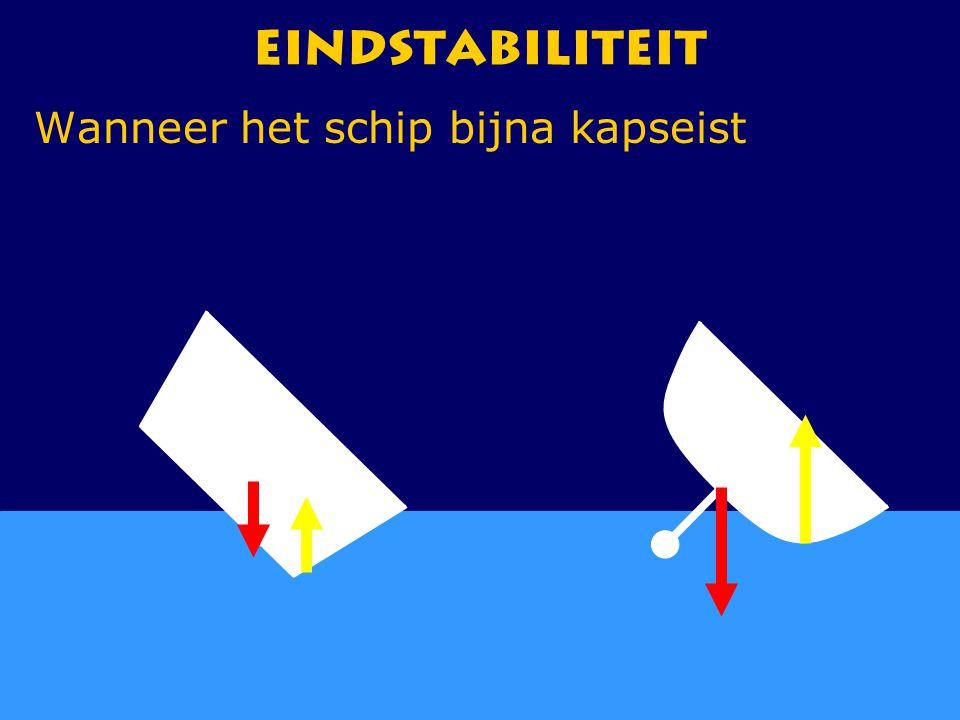 CWO Kielboot III70 Eindstabiliteit Wanneer het schip bijna kapseist