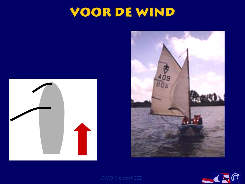 CWO Kielboot III72 Voor de wind