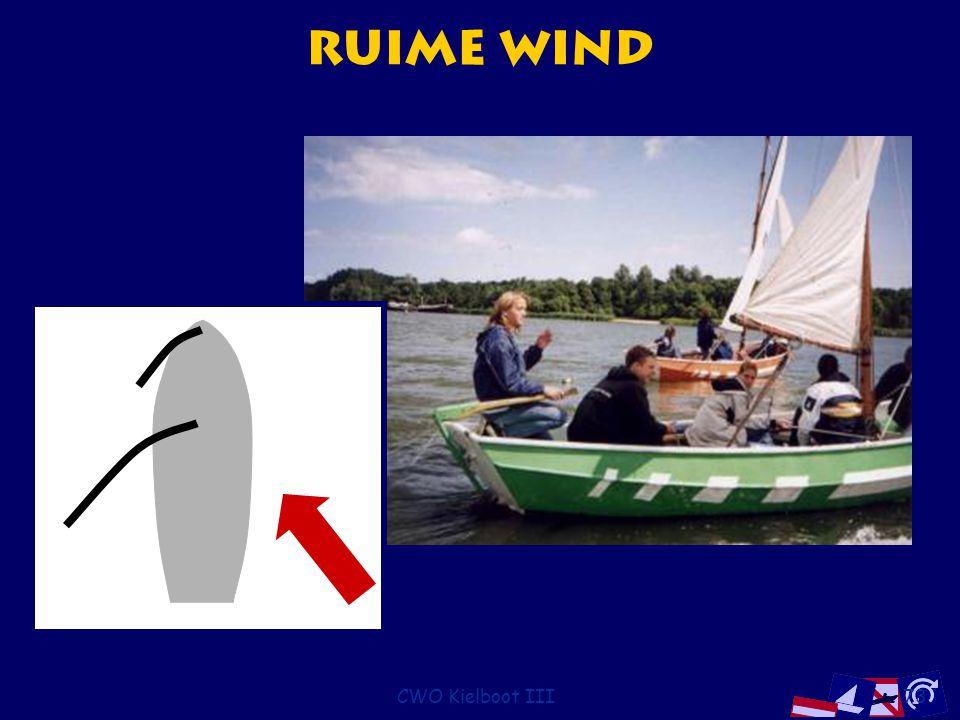 CWO Kielboot III73 Ruime wind