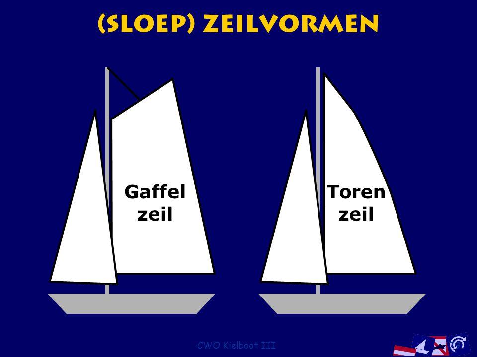 CWO Kielboot III79 (sloep) Zeilvormen Toren zeil Gaffel zeil