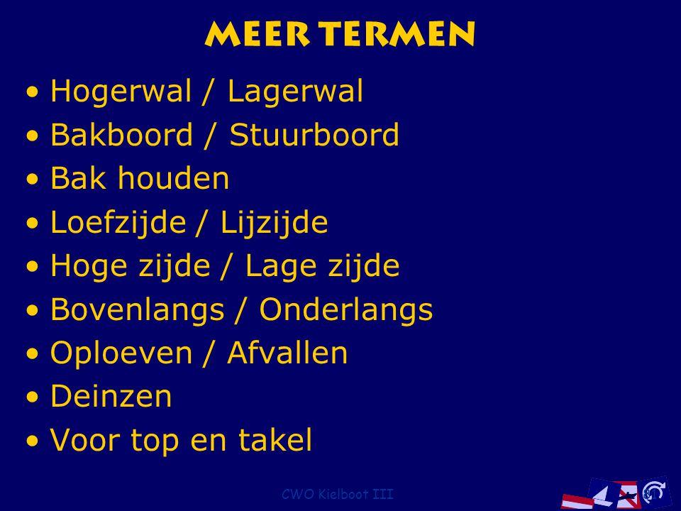 CWO Kielboot III81 Meer Termen Hogerwal / Lagerwal Bakboord / Stuurboord Bak houden Loefzijde / Lijzijde Hoge zijde / Lage zijde Bovenlangs / Onderlan
