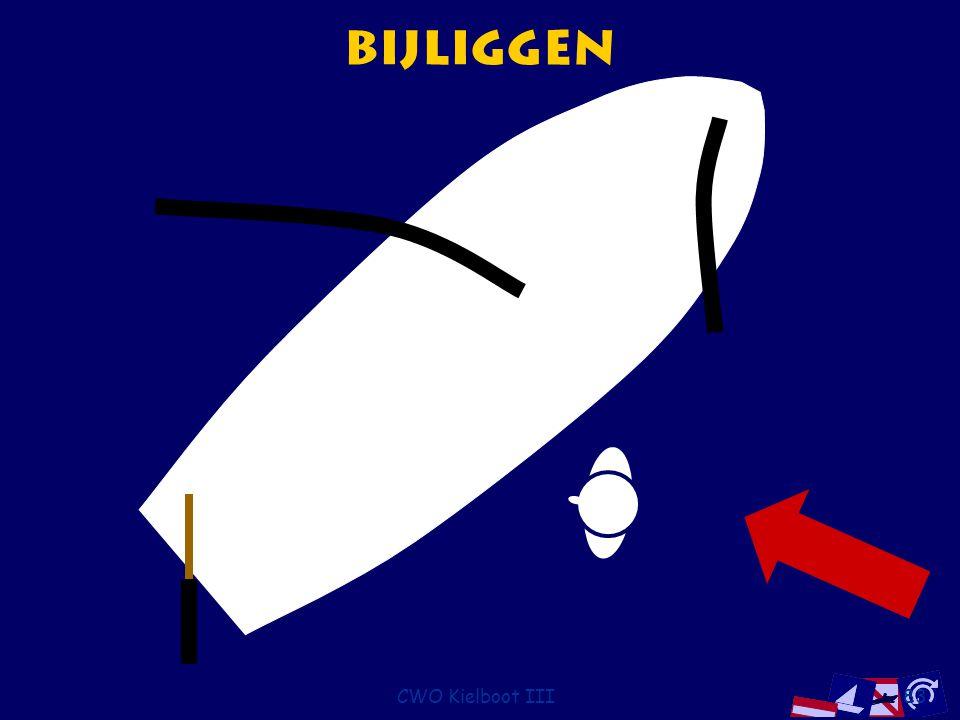 CWO Kielboot III83 Bijliggen
