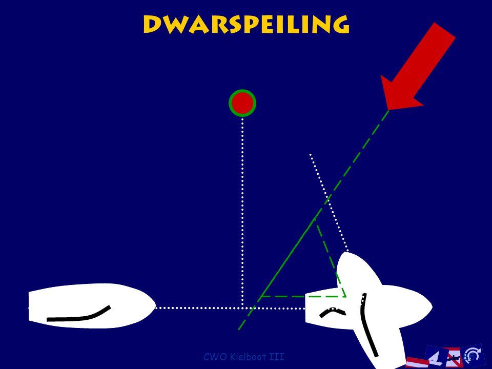 CWO Kielboot III85 Dwarspeiling
