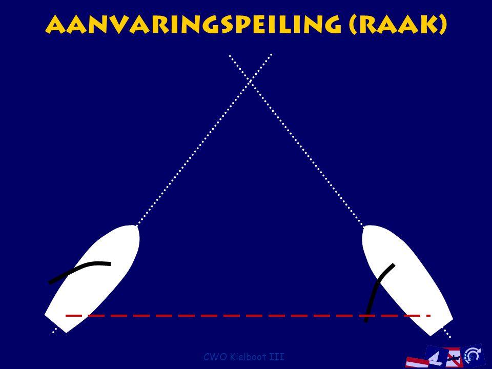 CWO Kielboot III86 Aanvaringspeiling (raak)