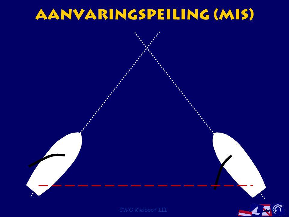 CWO Kielboot III87 Aanvaringspeiling (mis)