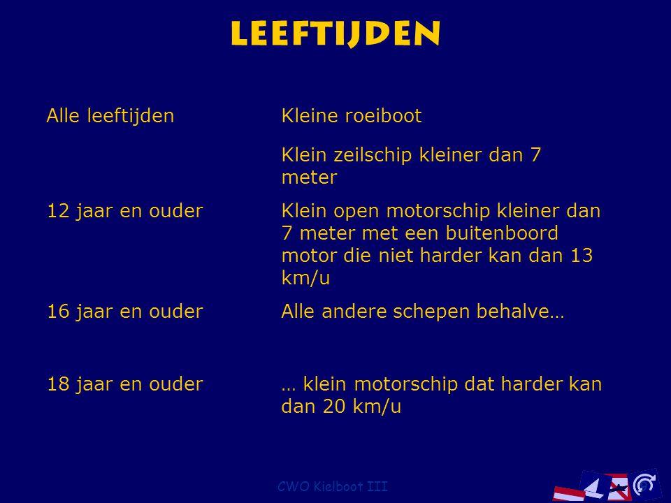 CWO Kielboot III50 Afwijkende manoeuvre Groot schip mag medewerking verlangen...