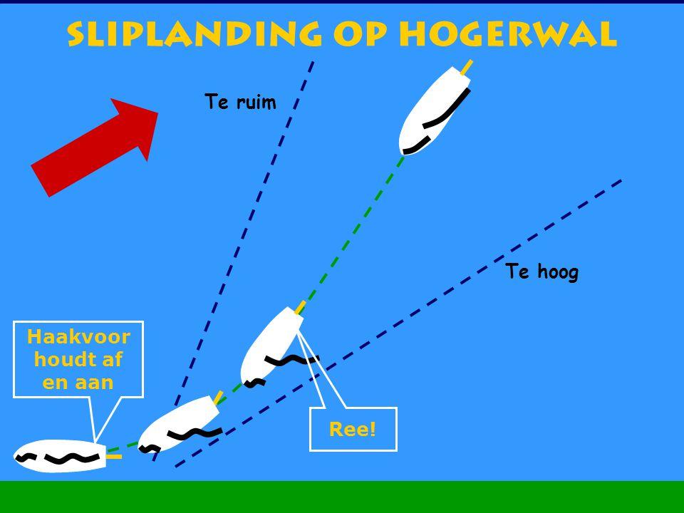 CWO Kielboot III90 Sliplanding op hogerwal Ree! Haakvoor houdt af en aan Te ruim Te hoog