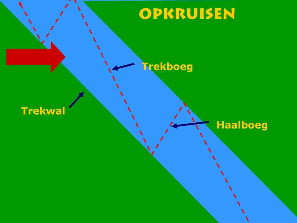 CWO Kielboot III98 Opkruisen Trekboeg Haalboeg Trekwal Opkruisen