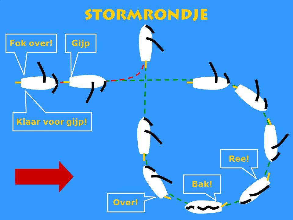 CWO Kielboot III99 Stormrondje Ree! Bak! Over! Klaar voor gijp! Fok over!Gijp