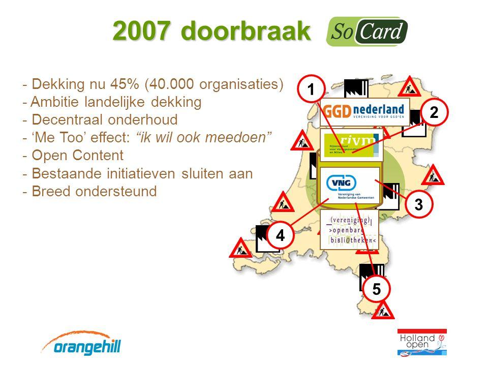 2007 doorbraak 2007 doorbraak - Dekking nu 45% (40.000 organisaties) - Ambitie landelijke dekking - Decentraal onderhoud - 'Me Too' effect: ik wil ook meedoen - Open Content - Bestaande initiatieven sluiten aan - Breed ondersteund € 1 2 3 4 5
