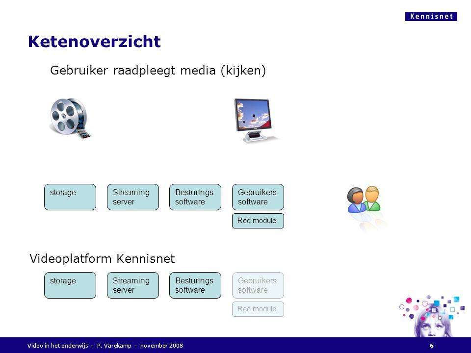 Collectie toegang Videodienstverlening november 200817 Gebruikers applicatie VideoPlatform EGA