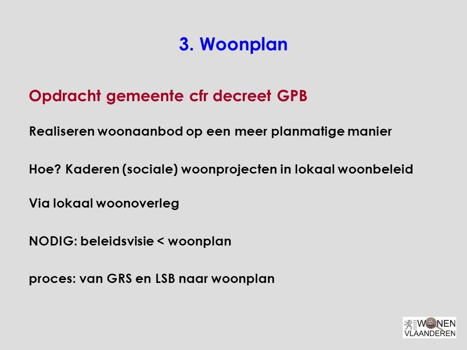 3. Woonplan Opdracht gemeente cfr decreet GPB Realiseren woonaanbod op een meer planmatige manier Hoe? Kaderen (sociale) woonprojecten in lokaal woonb