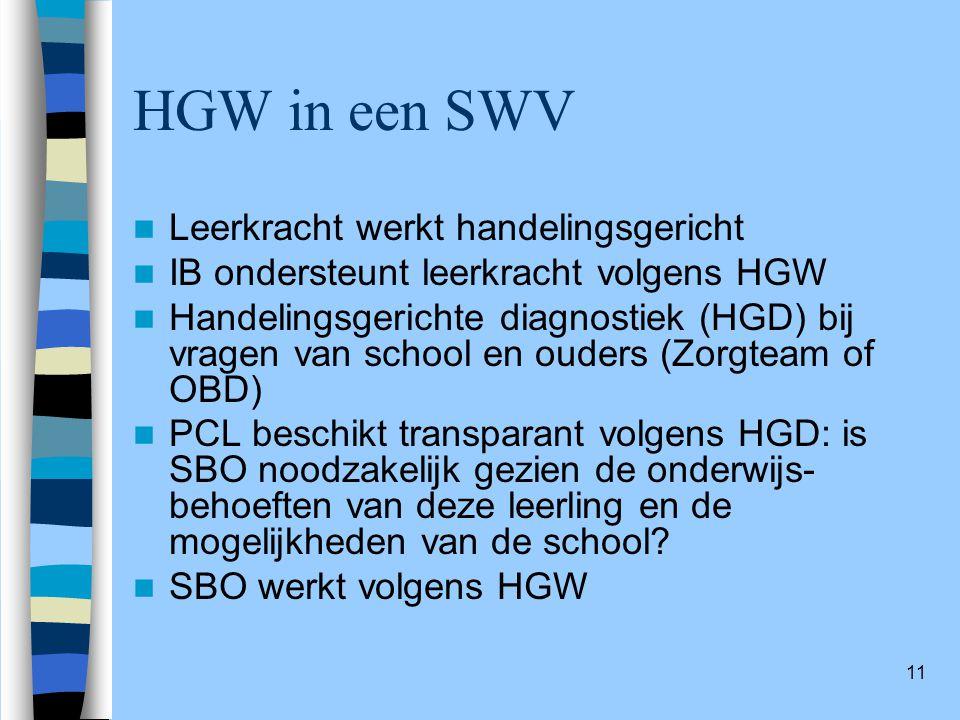 11 HGW in een SWV Leerkracht werkt handelingsgericht IB ondersteunt leerkracht volgens HGW Handelingsgerichte diagnostiek (HGD) bij vragen van school en ouders (Zorgteam of OBD) PCL beschikt transparant volgens HGD: is SBO noodzakelijk gezien de onderwijs- behoeften van deze leerling en de mogelijkheden van de school.