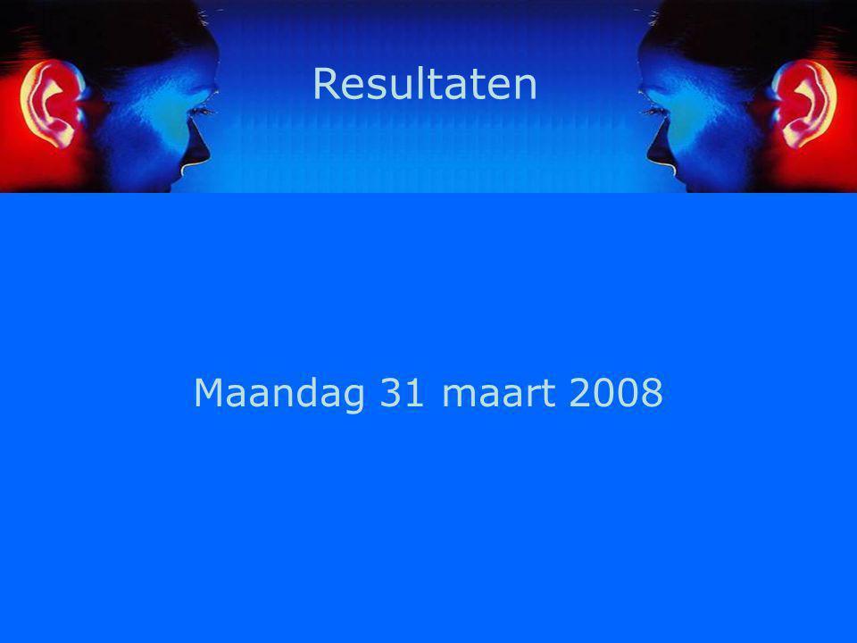 Maandag 31 maart 2008 Resultaten