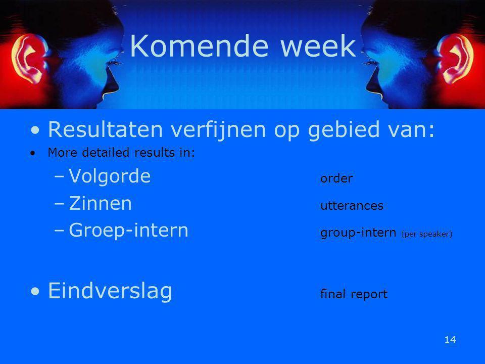 14 Komende week Resultaten verfijnen op gebied van: More detailed results in: –Volgorde order –Zinnen utterances –Groep-intern group-intern (per speak