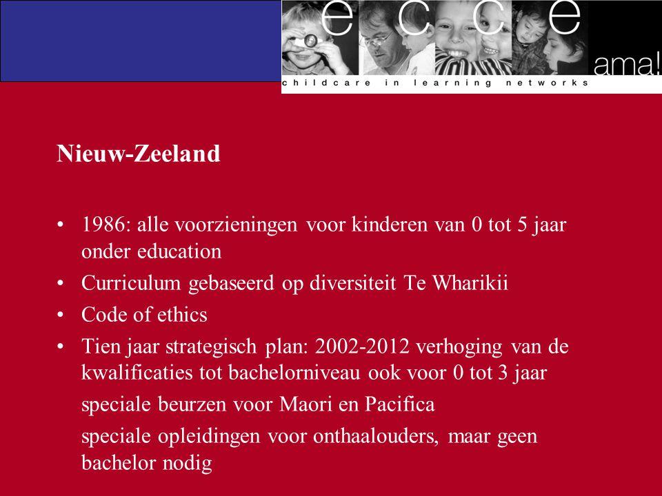 Nieuw-Zeeland 1986: alle voorzieningen voor kinderen van 0 tot 5 jaar onder education Curriculum gebaseerd op diversiteit Te Wharikii Code of ethics T