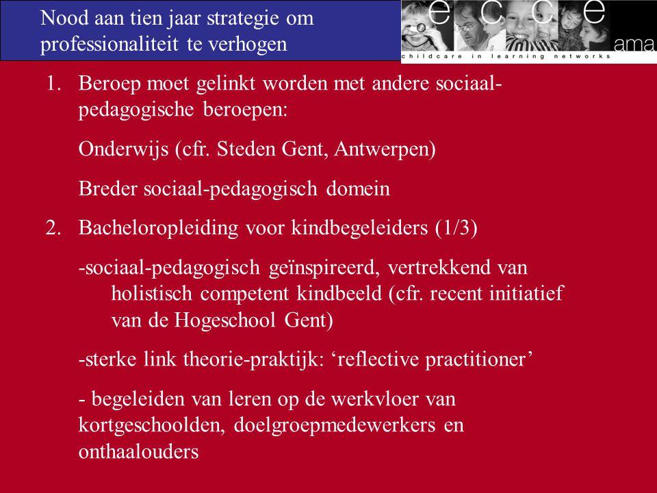 1.Beroep moet gelinkt worden met andere sociaal- pedagogische beroepen: Onderwijs (cfr. Steden Gent, Antwerpen) Breder sociaal-pedagogisch domein 2. B