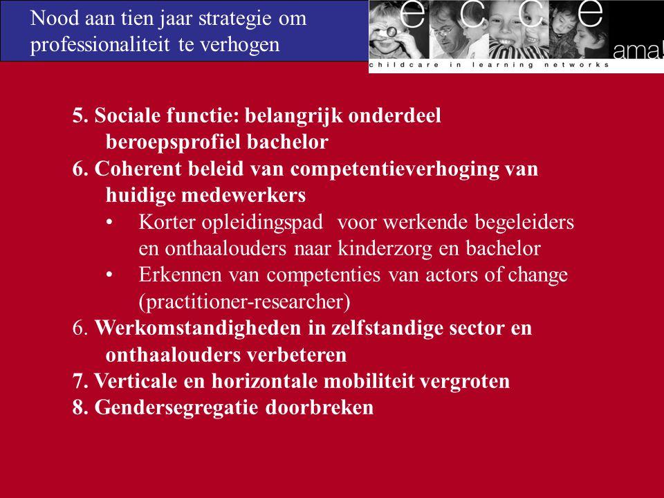 5. Sociale functie: belangrijk onderdeel beroepsprofiel bachelor 6. Coherent beleid van competentieverhoging van huidige medewerkers Korter opleidings