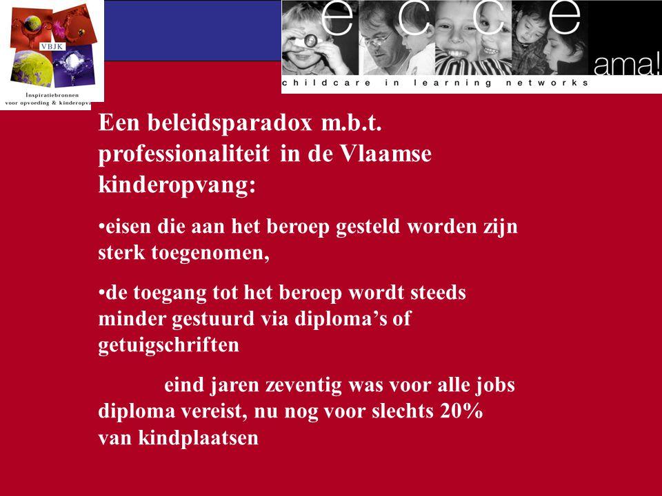 Een beleidsparadox m.b.t. professionaliteit in de Vlaamse kinderopvang: eisen die aan het beroep gesteld worden zijn sterk toegenomen, de toegang tot