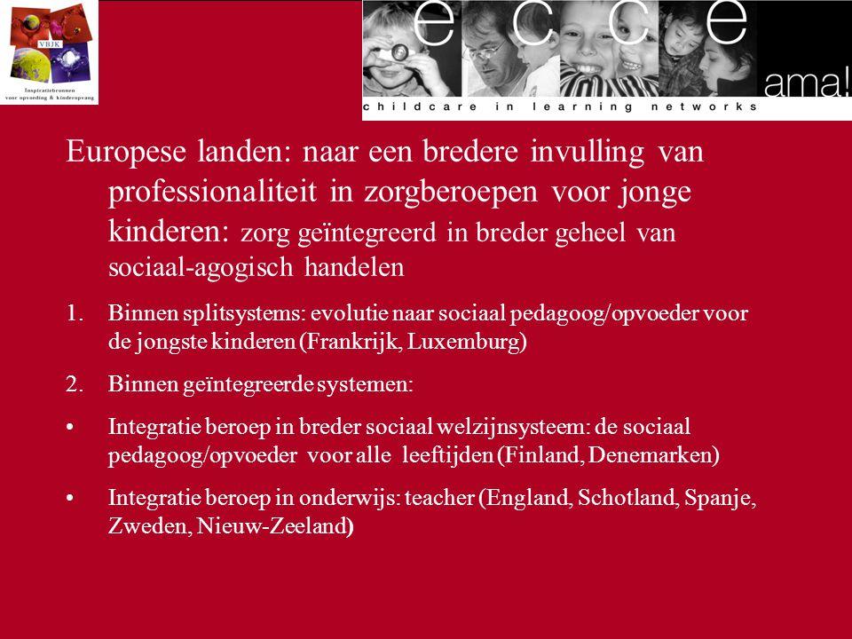 Europese landen: naar een bredere invulling van professionaliteit in zorgberoepen voor jonge kinderen: zorg geïntegreerd in breder geheel van sociaal-