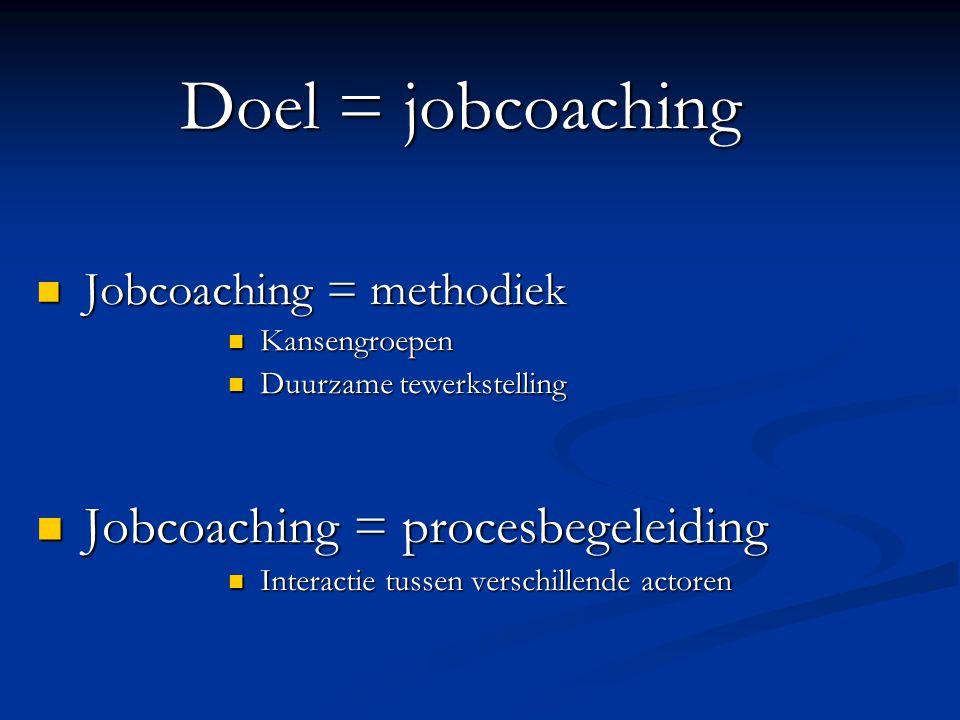 Doel = jobcoaching Jobcoaching = methodiek Jobcoaching = methodiek Kansengroepen Kansengroepen Duurzame tewerkstelling Duurzame tewerkstelling Jobcoac