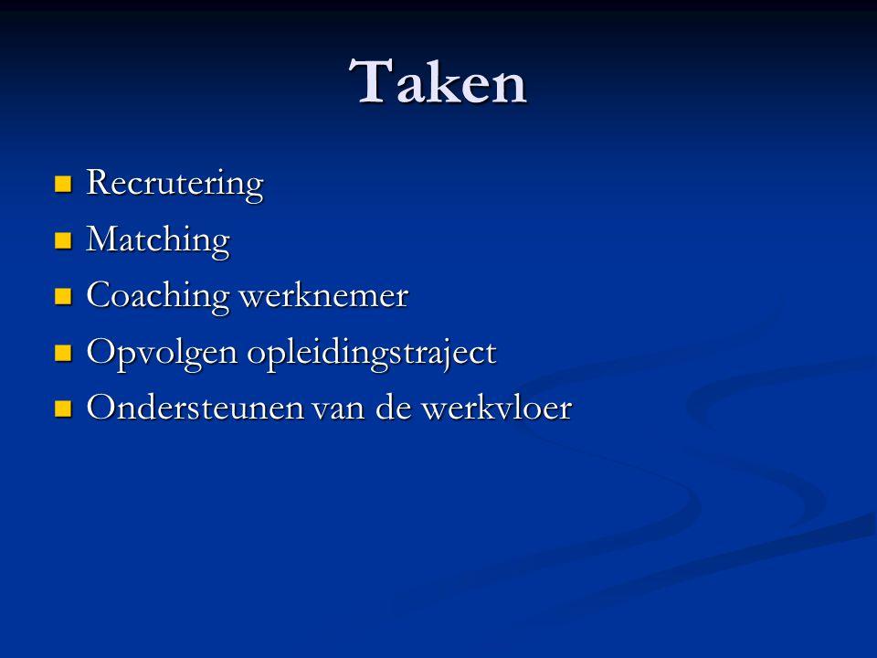 Taken Recrutering Recrutering Matching Matching Coaching werknemer Coaching werknemer Opvolgen opleidingstraject Opvolgen opleidingstraject Ondersteun