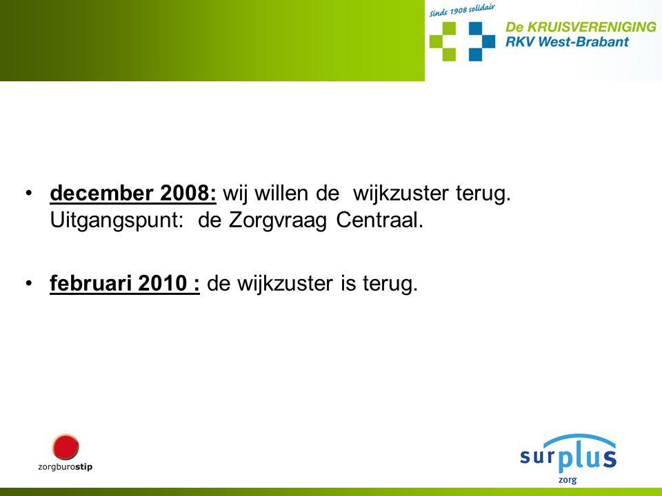 december 2008: wij willen de wijkzuster terug. Uitgangspunt: de Zorgvraag Centraal. februari 2010 : de wijkzuster is terug.