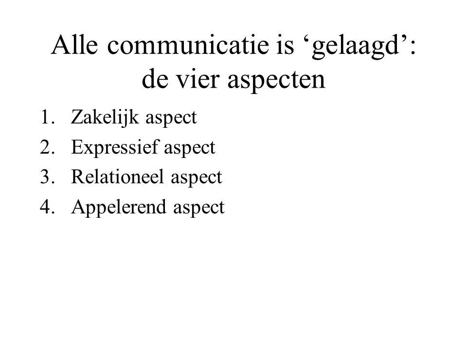 Alle communicatie is 'gelaagd': de vier aspecten 1.Zakelijk aspect 2.Expressief aspect 3.Relationeel aspect 4.Appelerend aspect