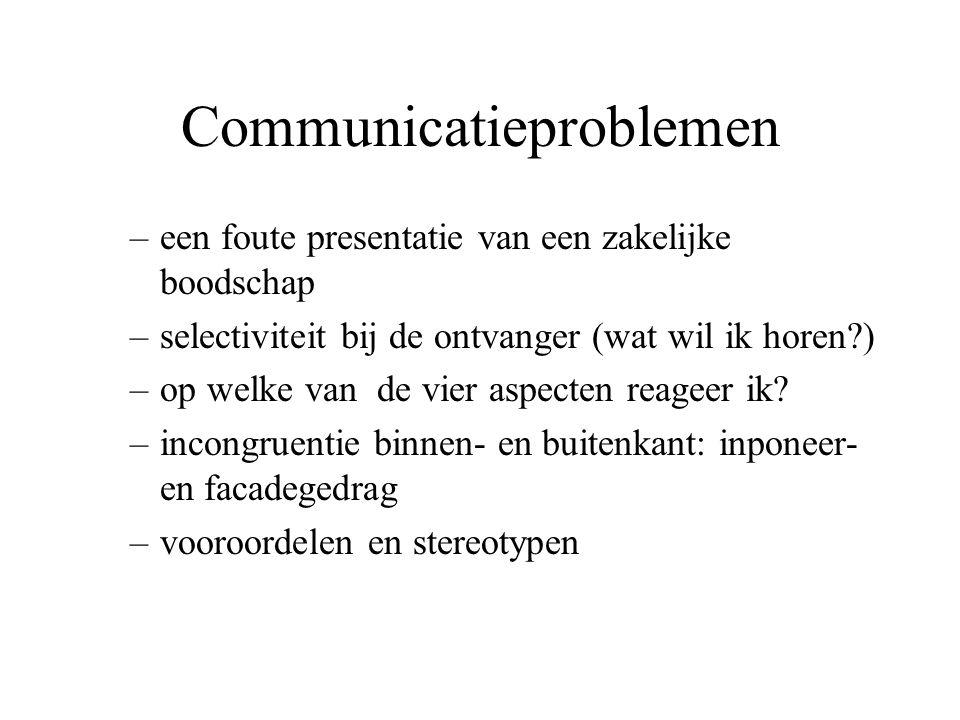 Communicatieproblemen –een foute presentatie van een zakelijke boodschap –selectiviteit bij de ontvanger (wat wil ik horen?) –op welke van de vier aspecten reageer ik.