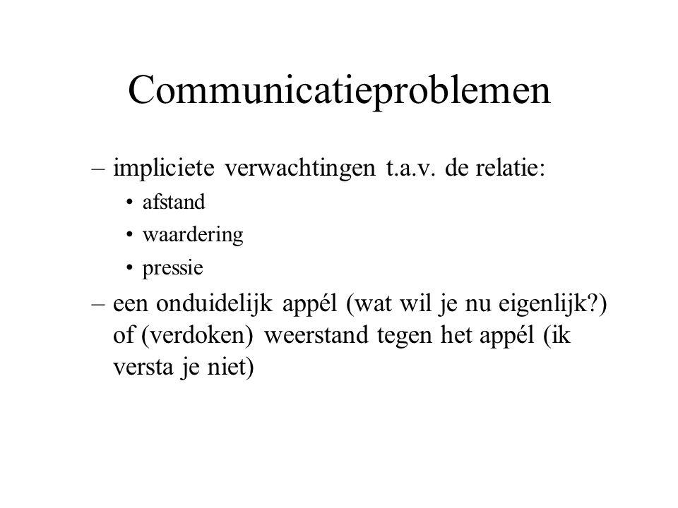 Communicatieproblemen –impliciete verwachtingen t.a.v. de relatie: afstand waardering pressie –een onduidelijk appél (wat wil je nu eigenlijk?) of (ve