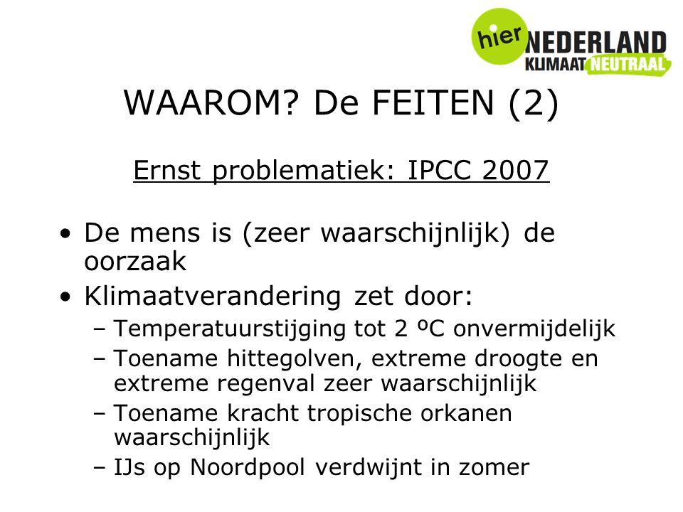 WAAROM? De FEITEN (2) Ernst problematiek: IPCC 2007 De mens is (zeer waarschijnlijk) de oorzaak Klimaatverandering zet door: –Temperatuurstijging tot