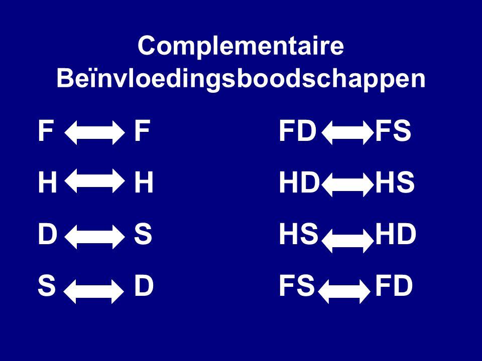 Complementaire Beïnvloedingsboodschappen FFFDFS HHHDHS DSHSHD SDFSFD
