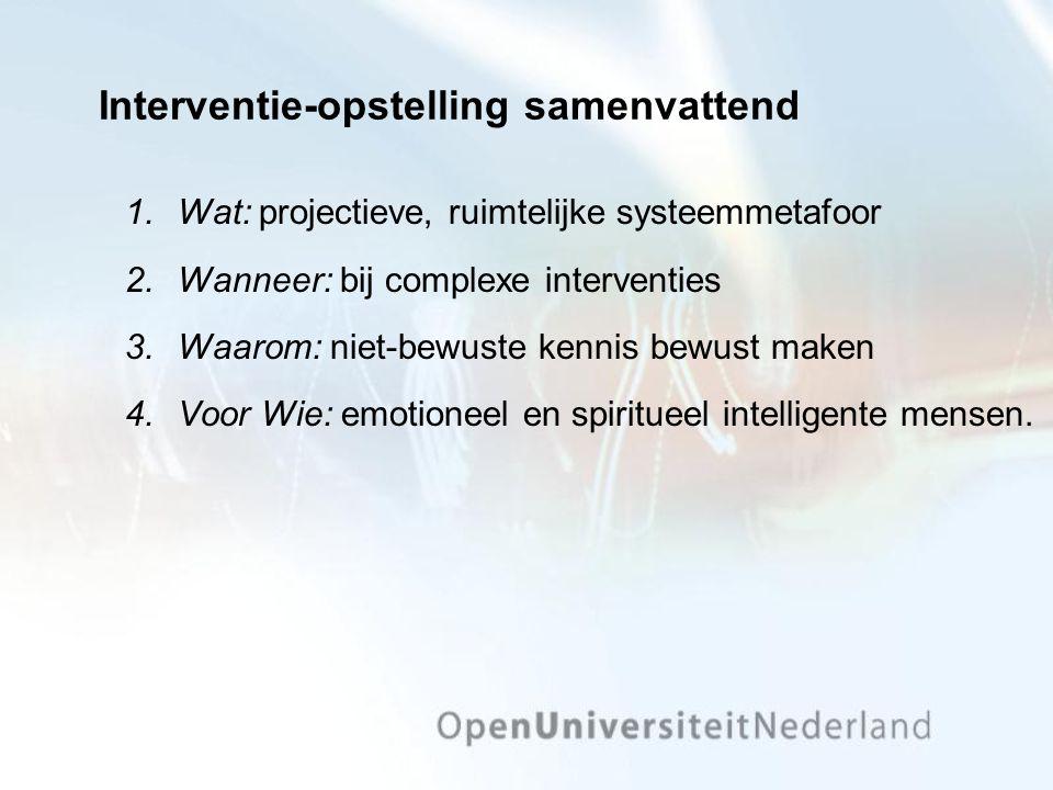 Interventie-opstelling samenvattend 1.Wat: projectieve, ruimtelijke systeemmetafoor 2.Wanneer: bij complexe interventies 3.Waarom: niet-bewuste kennis bewust maken 4.Voor Wie: emotioneel en spiritueel intelligente mensen.