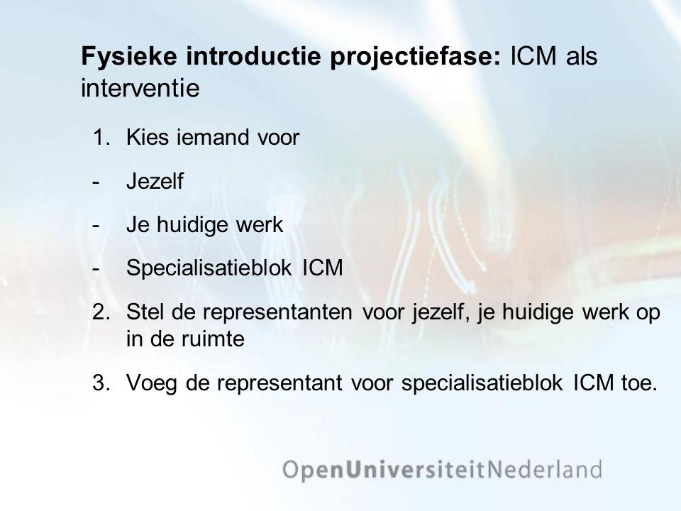 Fysieke introductie projectiefase: ICM als interventie 1.Kies iemand voor Jezelf Je huidige werk Specialisatieblok ICM 2.Stel de representanten voor jezelf, je huidige werk op in de ruimte 3.Voeg de representant voor specialisatieblok ICM toe.