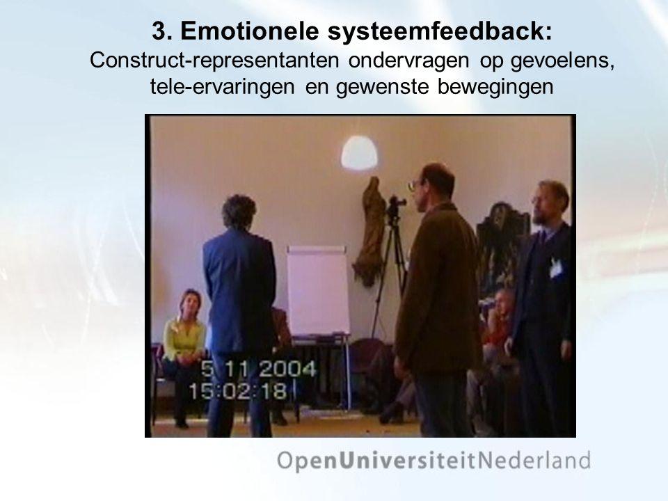 3. Emotionele systeemfeedback: Construct-representanten ondervragen op gevoelens, tele-ervaringen en gewenste bewegingen