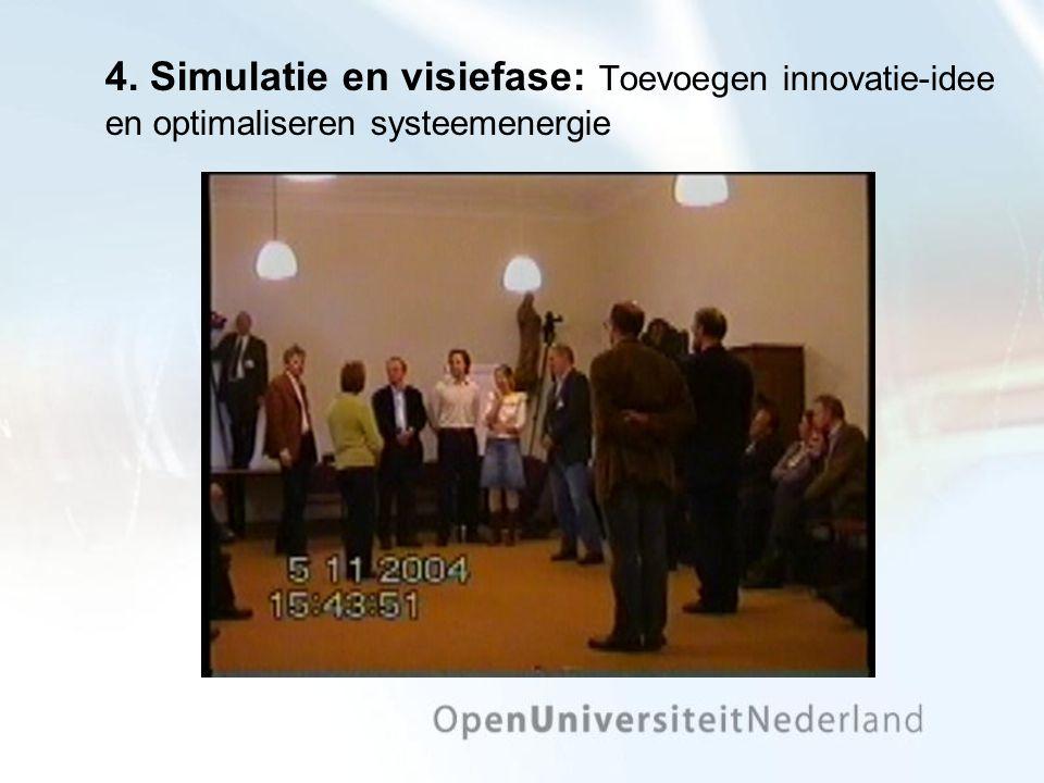 4. Simulatie en visiefase: Toevoegen innovatie-idee en optimaliseren systeemenergie